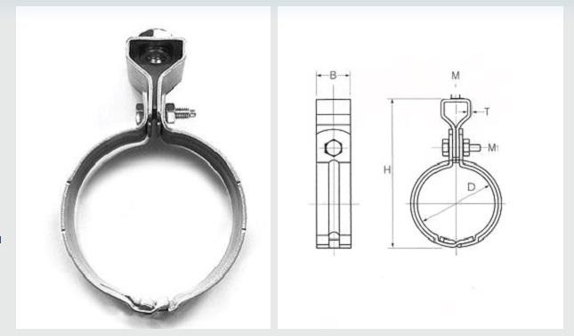 Đai treo ống nước tròn: giải pháp an toàn, tiện lợi, tiết kiệm tối đa